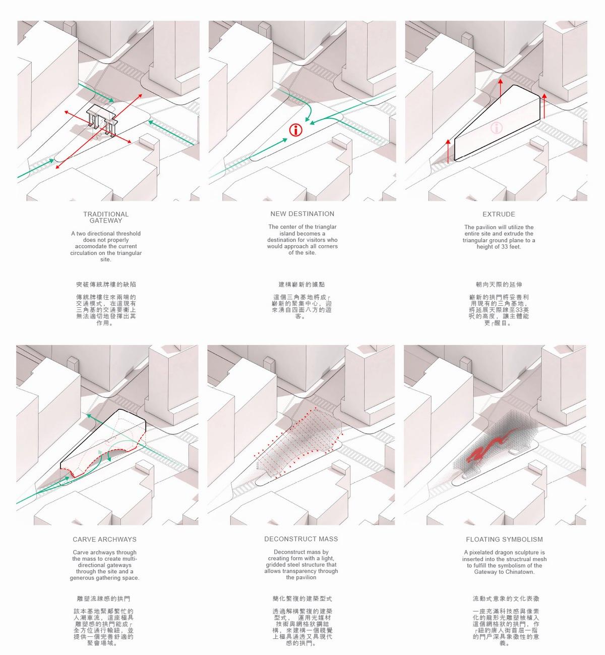 调整大小 03 Diagrams 2.jpg
